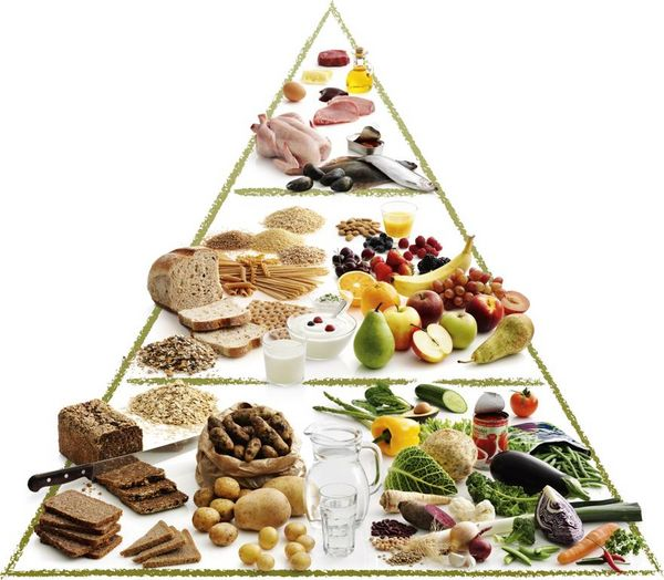 madpyramiden 0