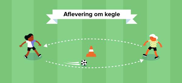 Afleveringer i fodbold i idræt - Undervisning